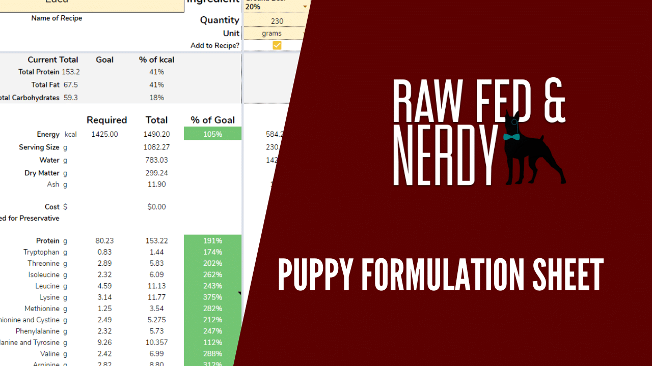 Raw Fed and Nerdy Puppy Food Formulation Sheet